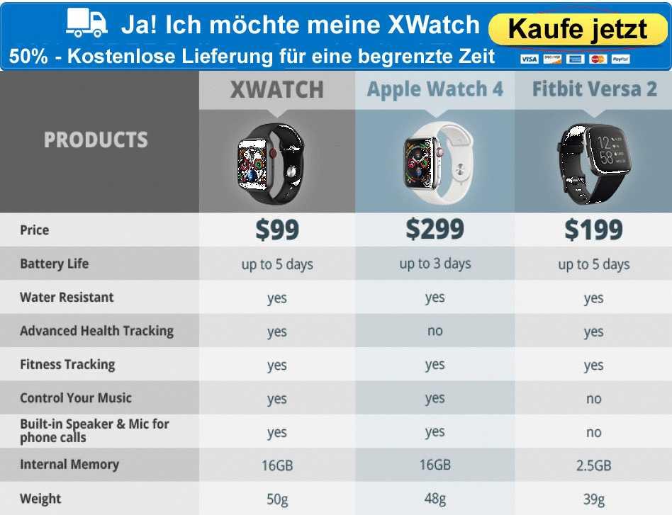 Xwatch Kaufen Deutschland